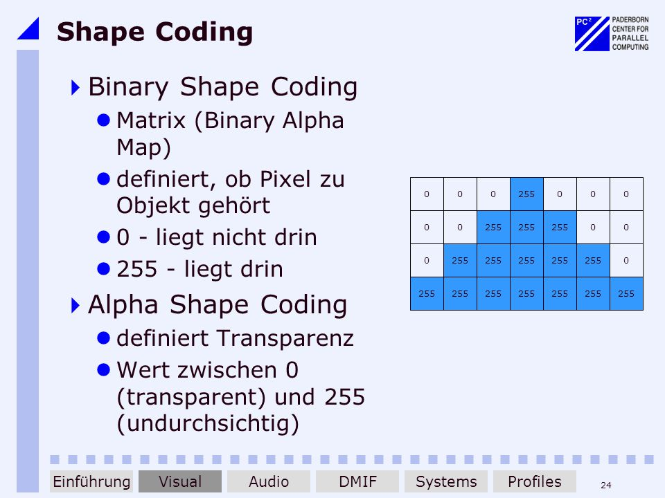 Shape Coding Binary Shape Coding Alpha Shape Coding