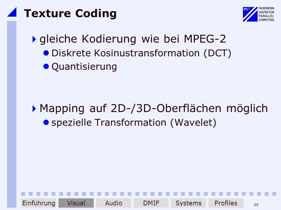 gleiche Kodierung wie bei MPEG-2