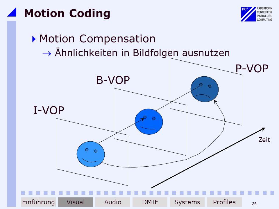 Motion Coding Motion Compensation P-VOP B-VOP I-VOP