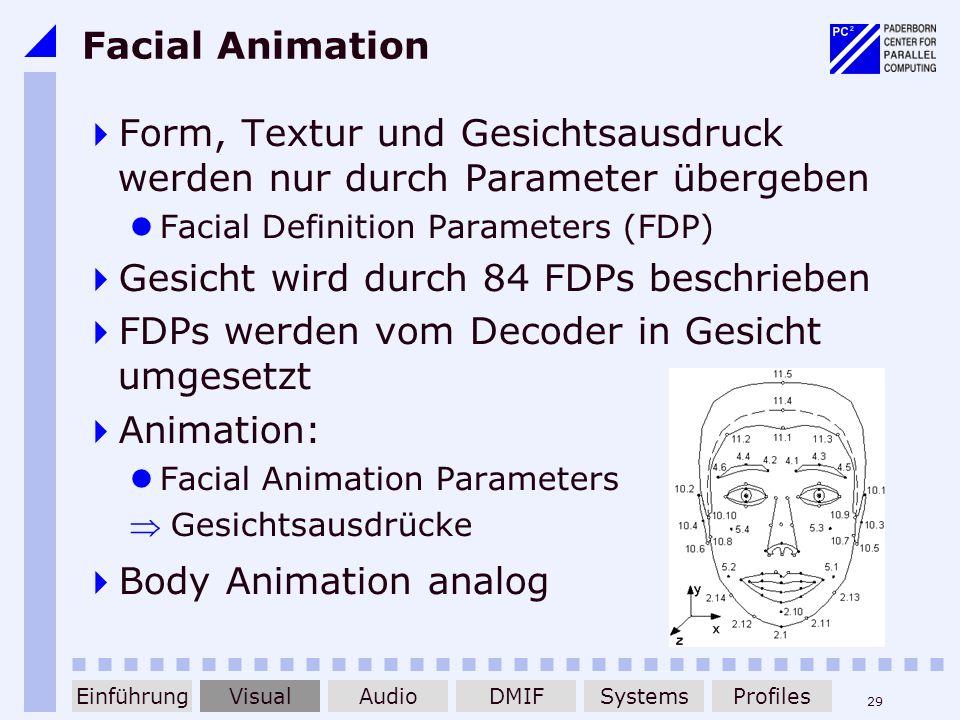 Form, Textur und Gesichtsausdruck werden nur durch Parameter übergeben