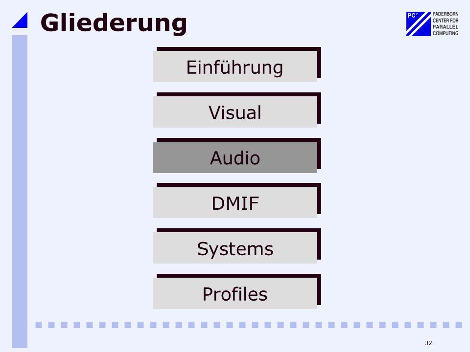 Gliederung Einführung Visual Audio DMIF Systems Profiles