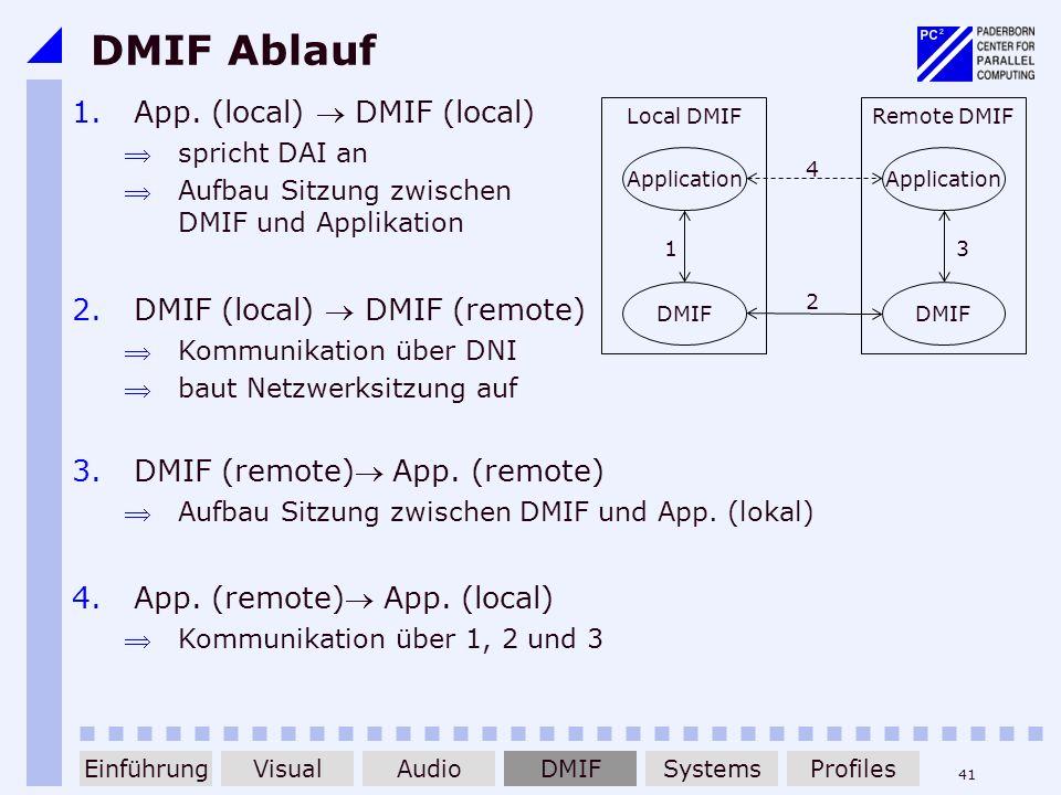 DMIF Ablauf App. (local)  DMIF (local) DMIF (local)  DMIF (remote)