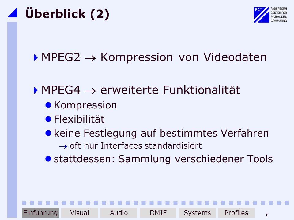 MPEG2  Kompression von Videodaten MPEG4  erweiterte Funktionalität