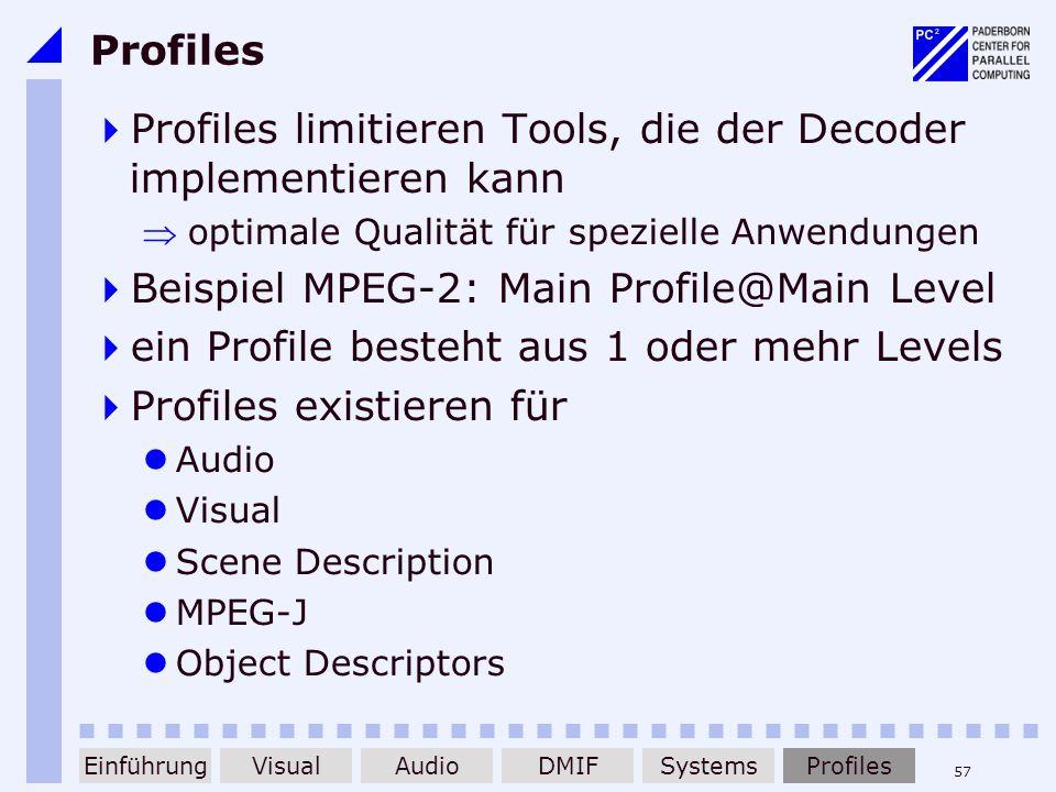 Profiles limitieren Tools, die der Decoder implementieren kann