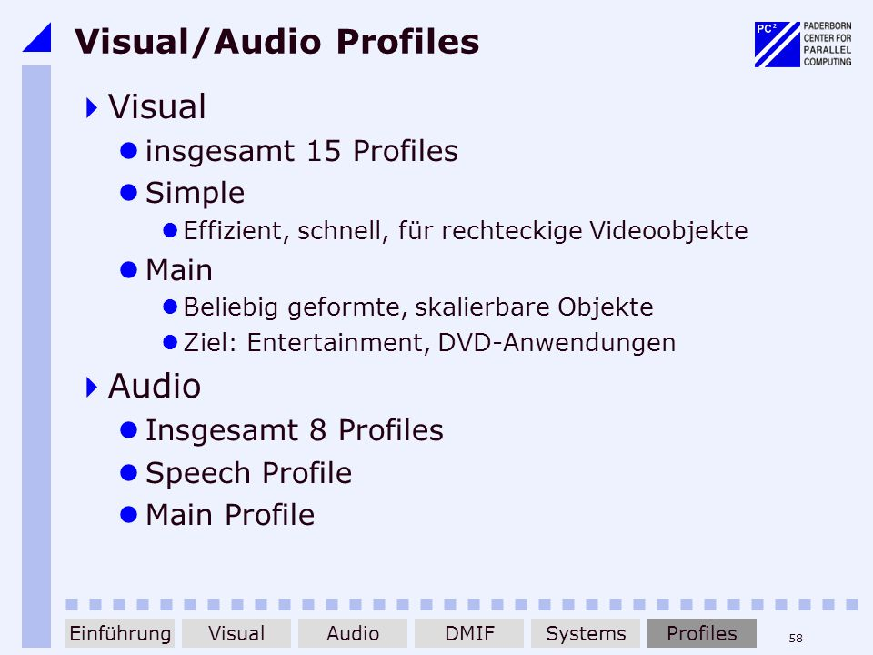 Visual/Audio Profiles