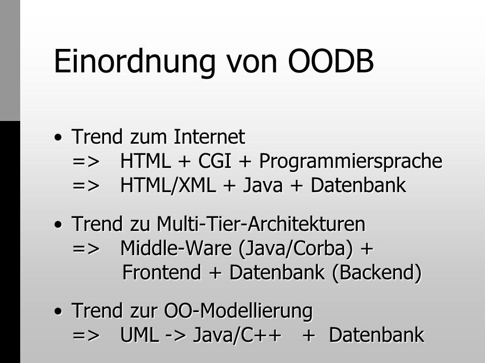 Einordnung von OODB Trend zum Internet => HTML + CGI + Programmiersprache => HTML/XML + Java + Datenbank.