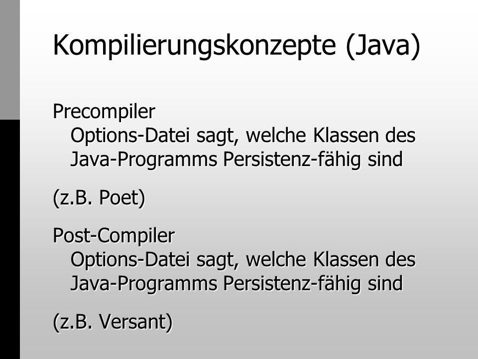 Kompilierungskonzepte (Java)