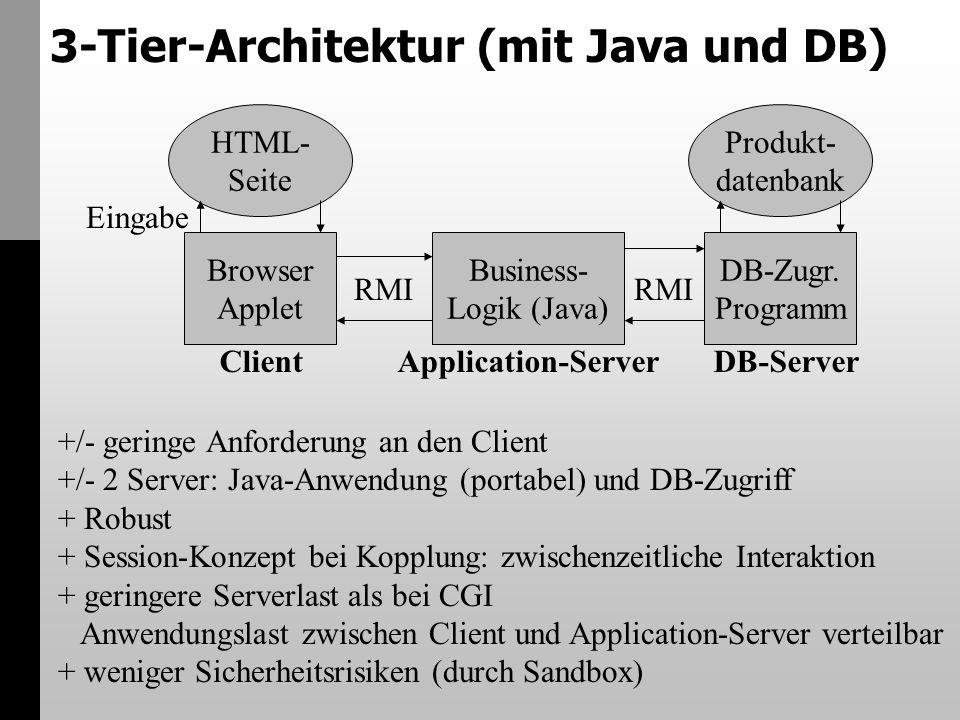 3-Tier-Architektur (mit Java und DB)