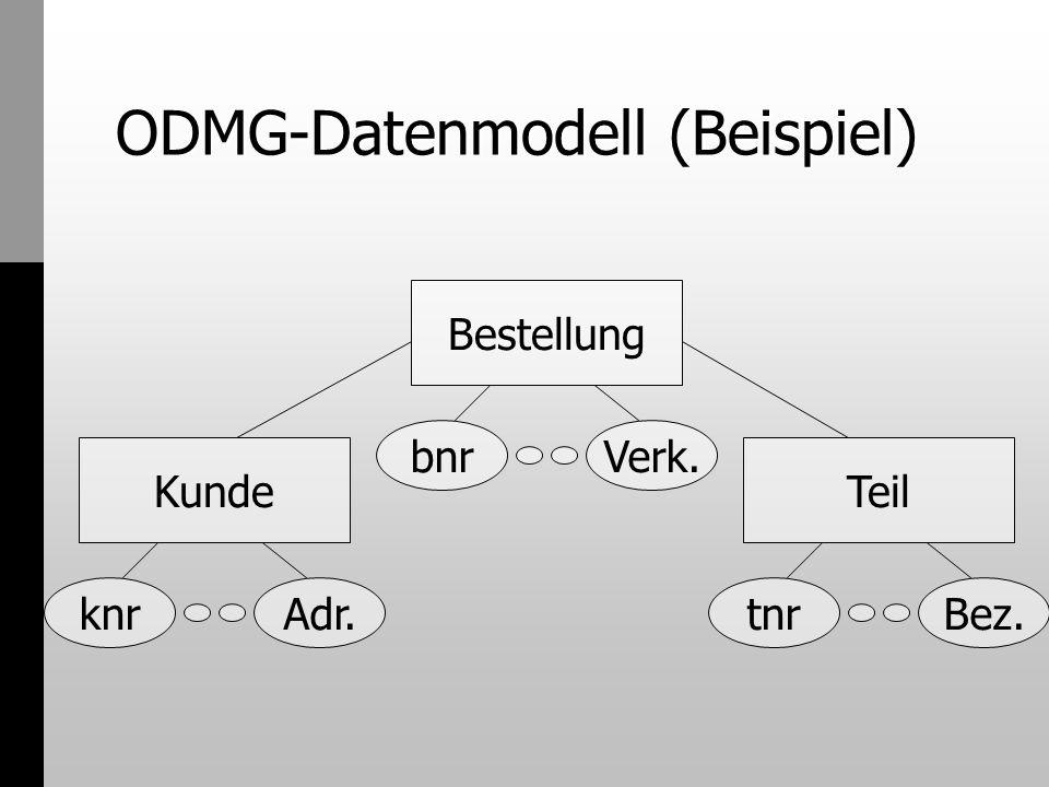 ODMG-Datenmodell (Beispiel)