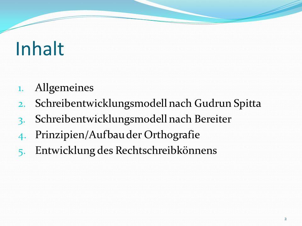 Inhalt Allgemeines Schreibentwicklungsmodell nach Gudrun Spitta