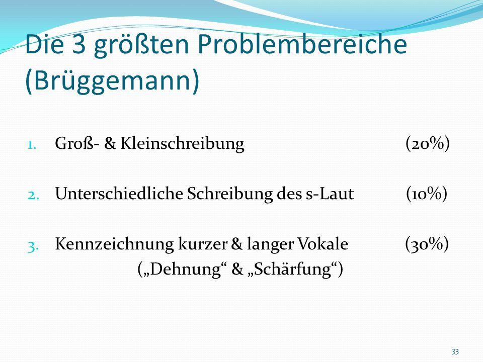 Die 3 größten Problembereiche (Brüggemann)