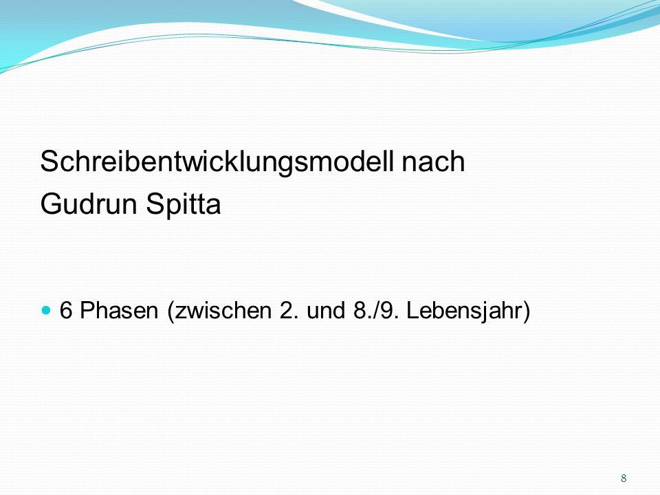 Schreibentwicklungsmodell nach Gudrun Spitta
