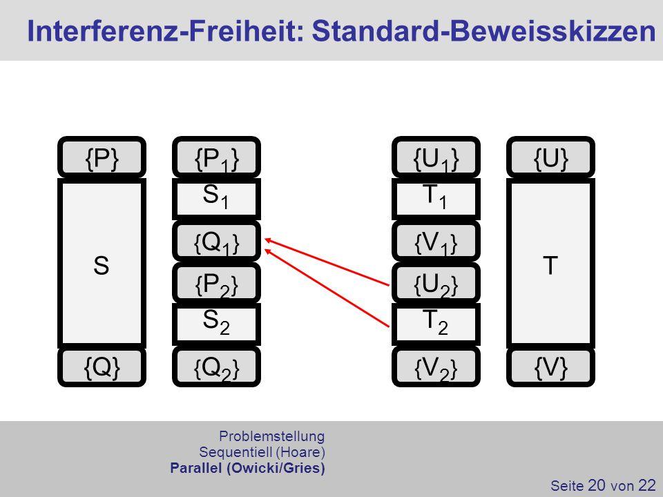 Interferenz-Freiheit: Standard-Beweisskizzen