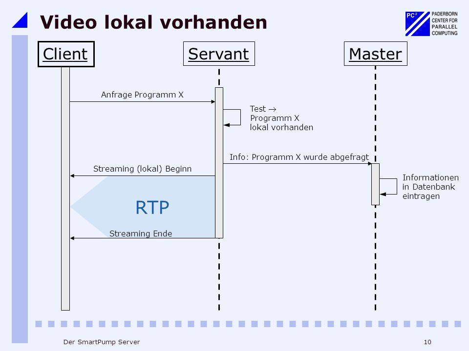 Video lokal vorhanden RTP Client Servant Master Anfrage Programm X