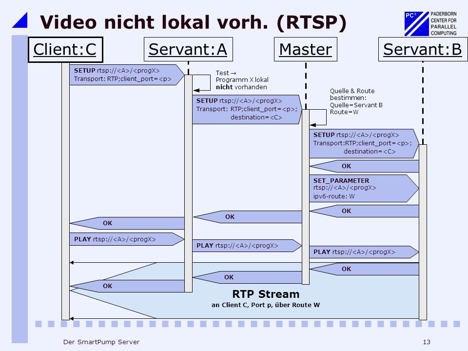 Video nicht lokal vorh. (RTSP)