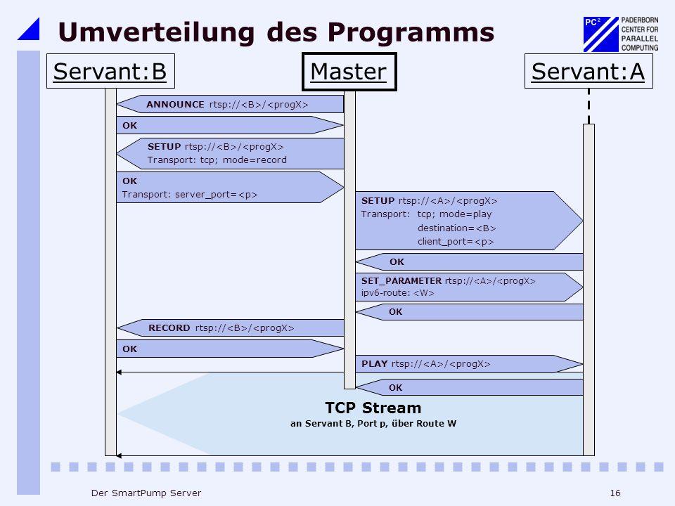 Umverteilung des Programms