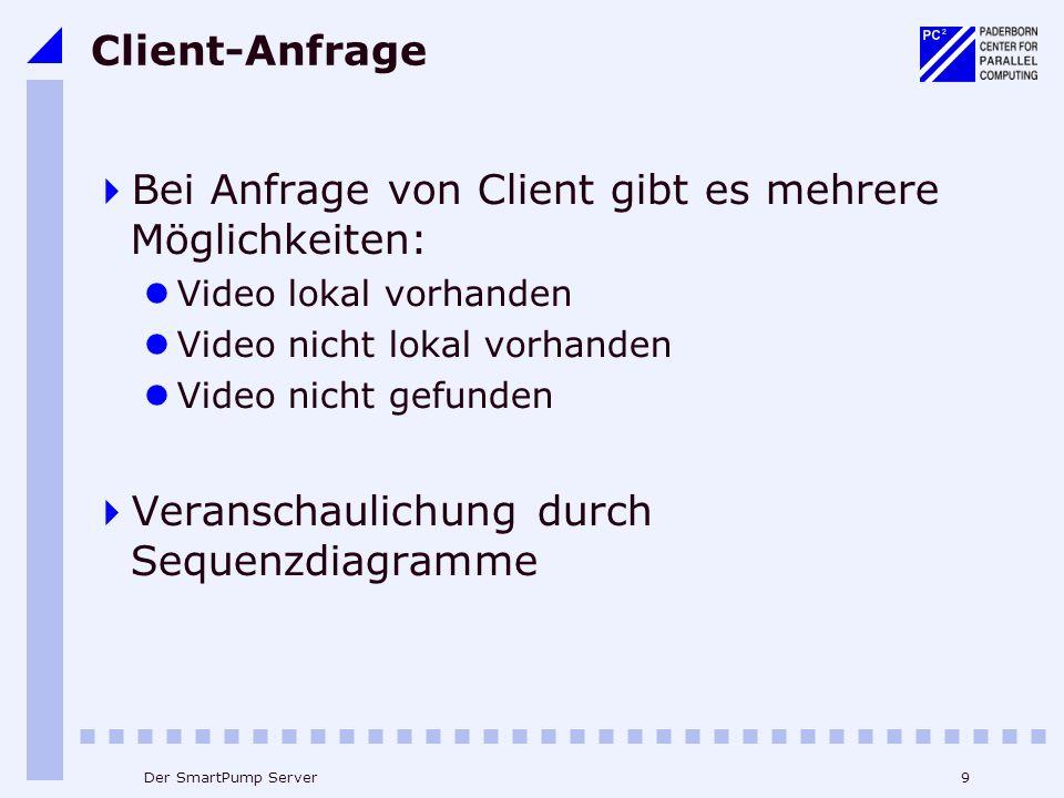 Bei Anfrage von Client gibt es mehrere Möglichkeiten:
