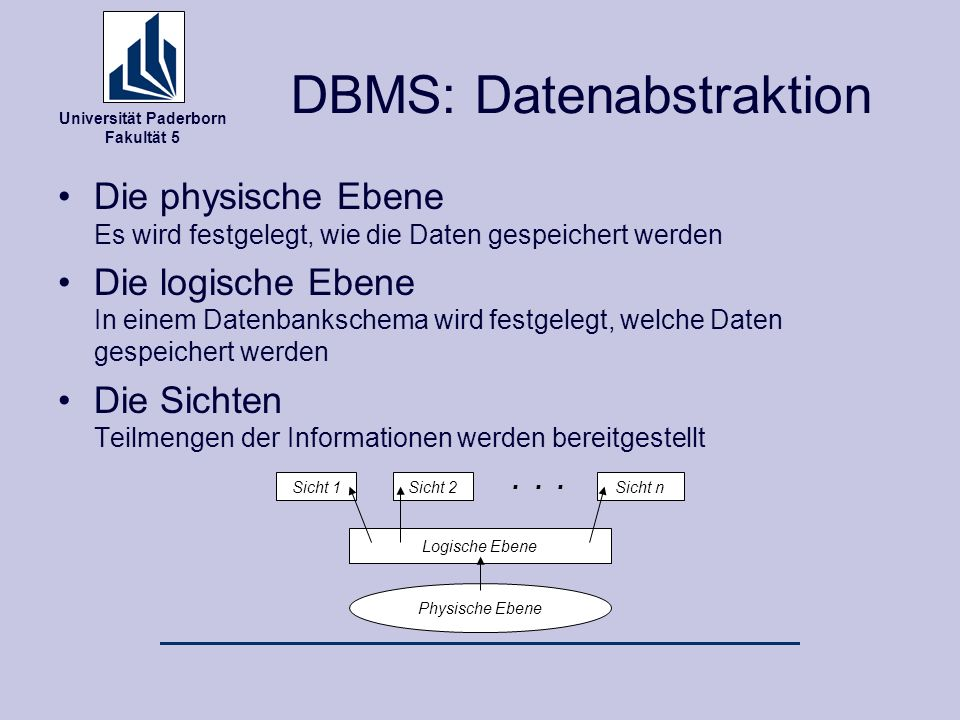 DBMS: Datenabstraktion
