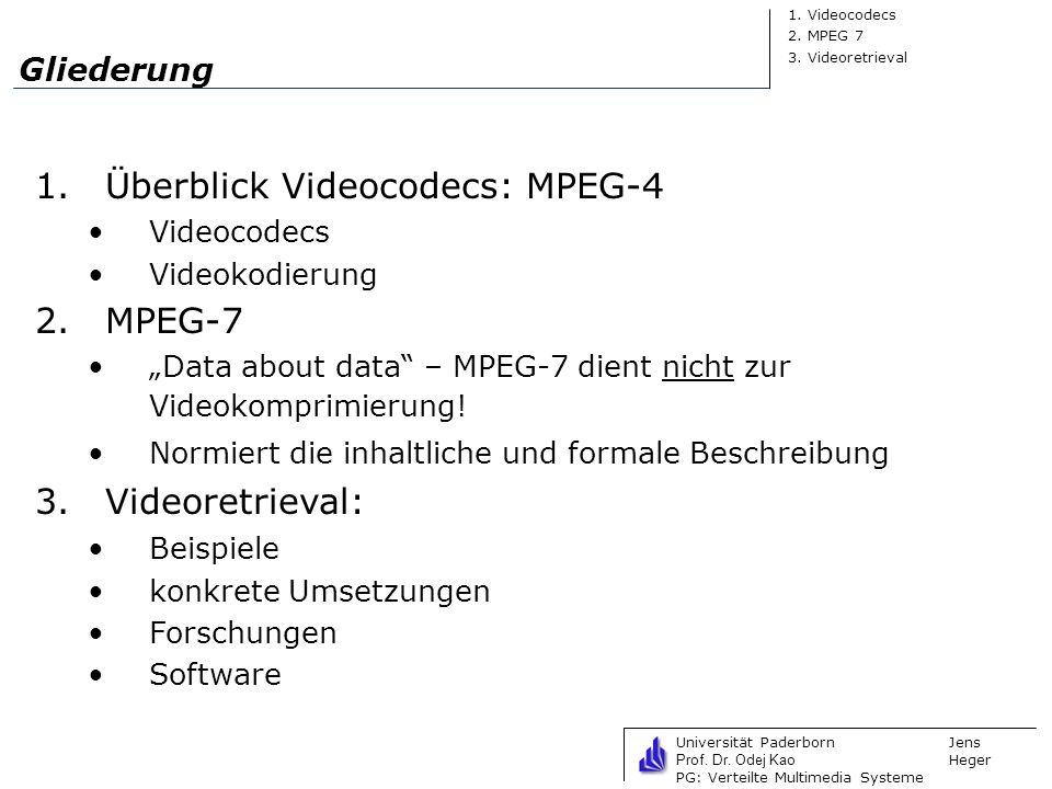 Überblick Videocodecs: MPEG-4