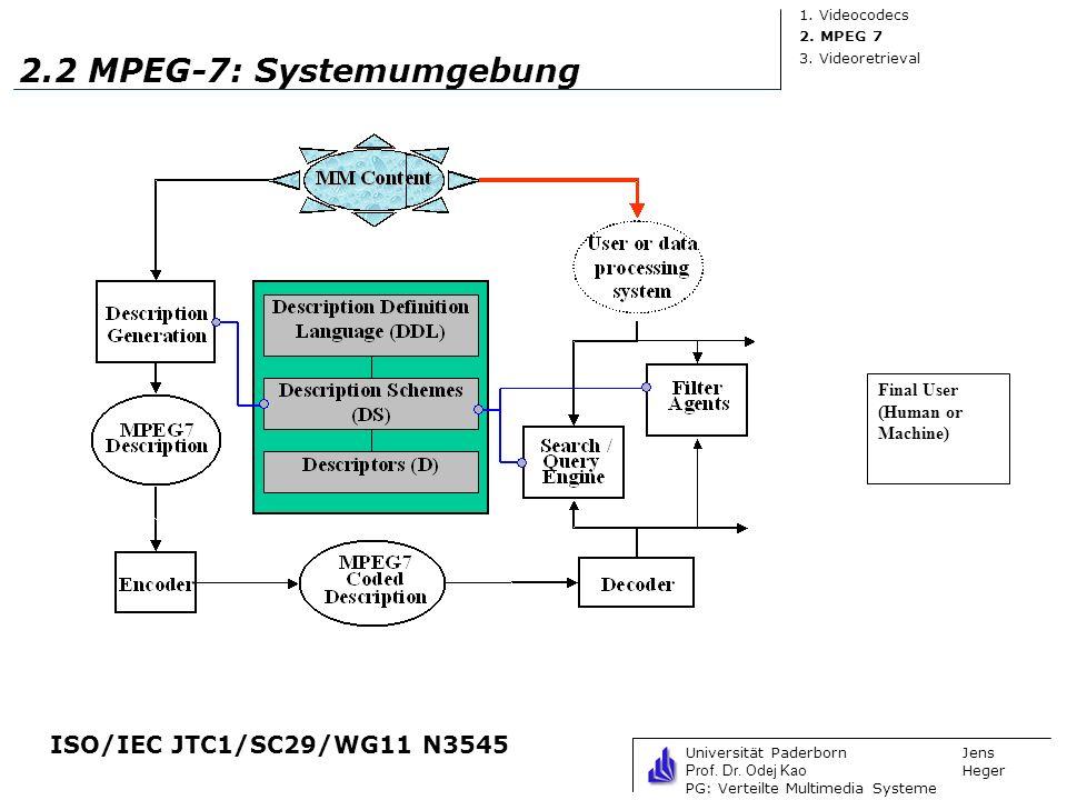 2.2 MPEG-7: Systemumgebung