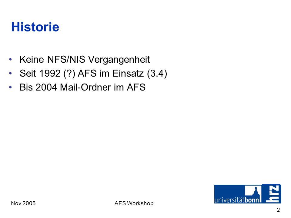 Historie Keine NFS/NIS Vergangenheit