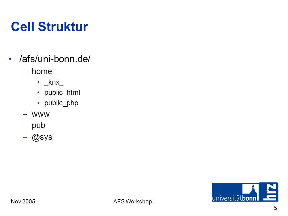 Cell Struktur /afs/uni-bonn.de/ home www pub @sys _knx_ public_html
