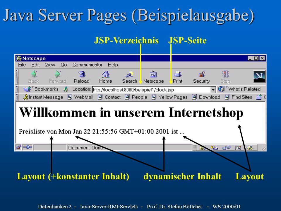 Java Server Pages (Beispielausgabe)