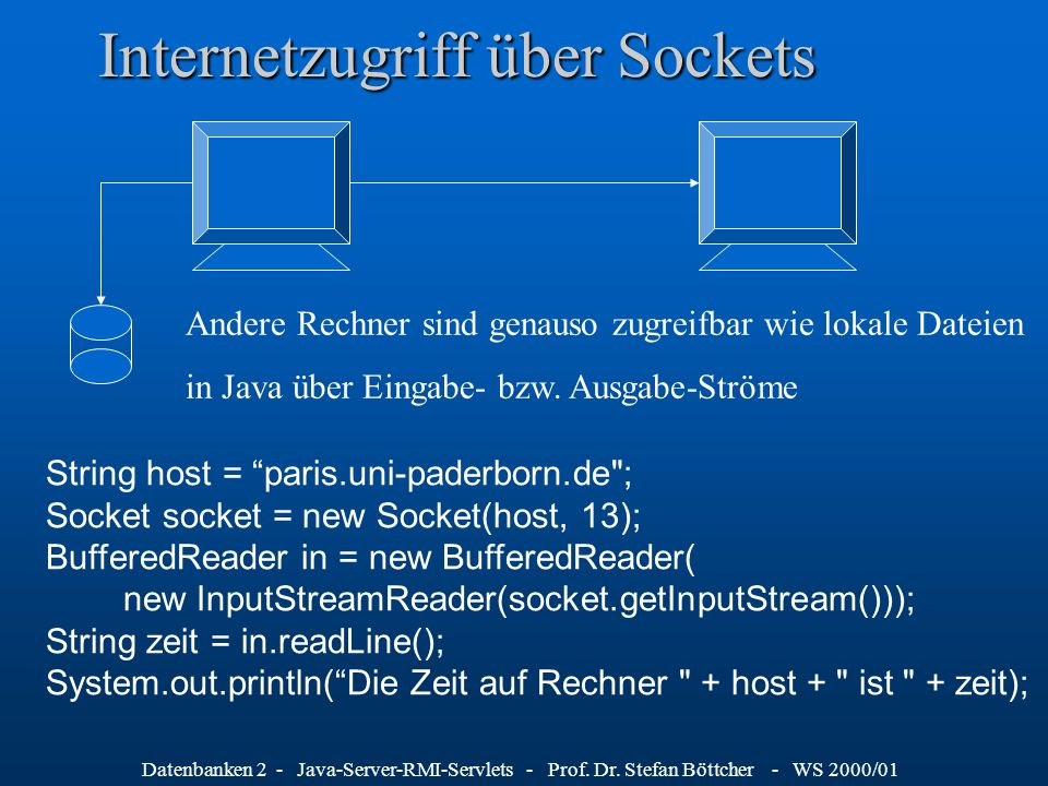 Internetzugriff über Sockets