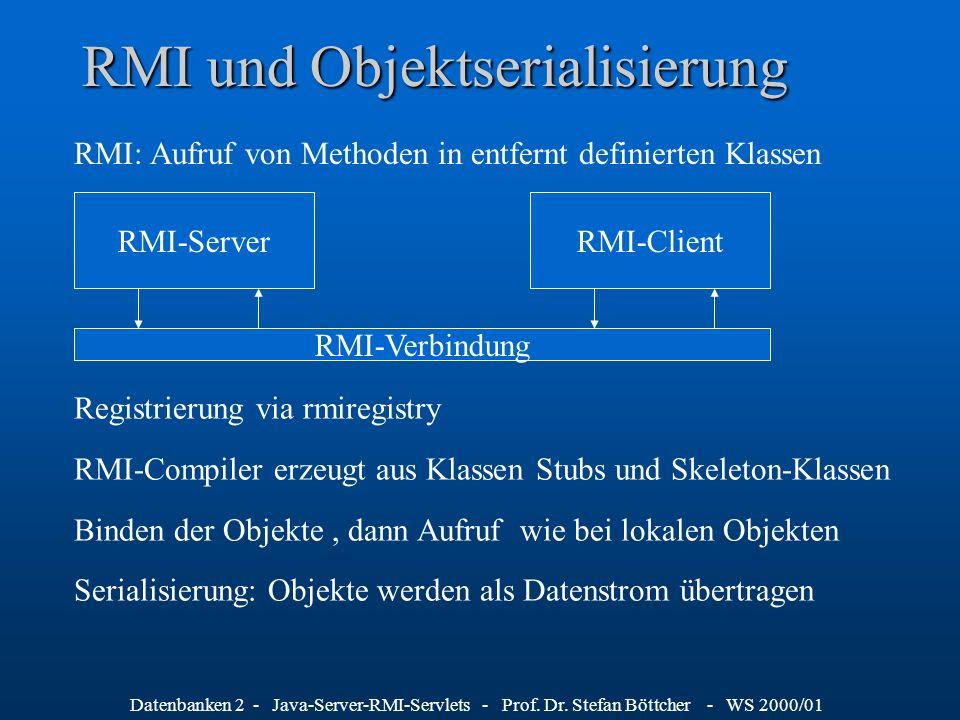 RMI und Objektserialisierung