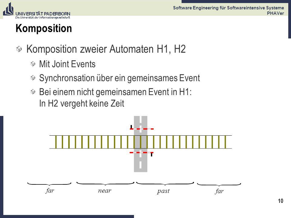 Komposition zweier Automaten H1, H2