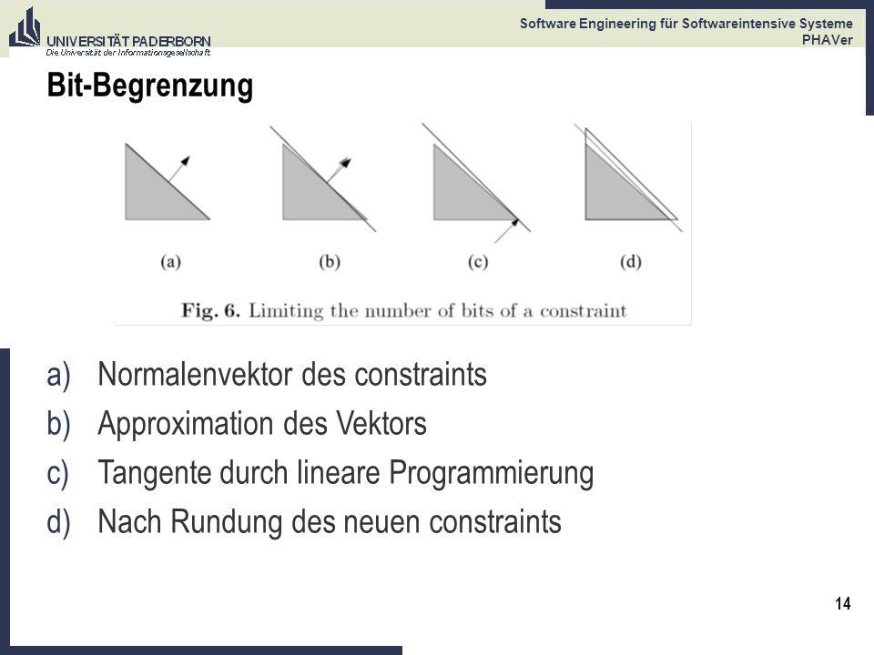 Normalenvektor des constraints Approximation des Vektors