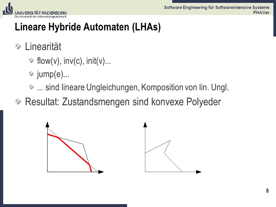 Lineare Hybride Automaten (LHAs)