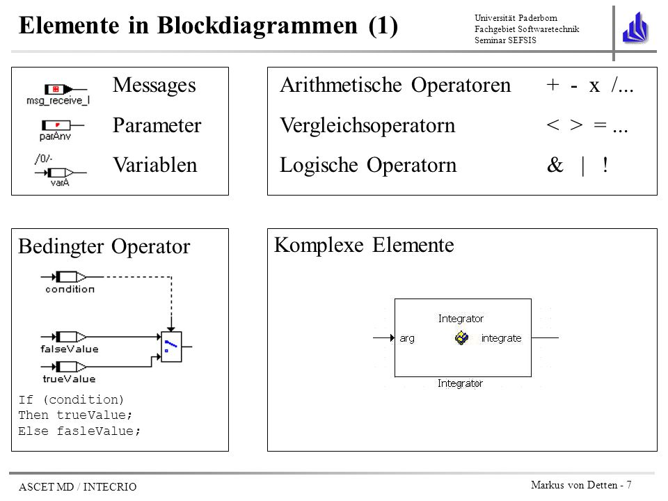 Elemente in Blockdiagrammen (1)