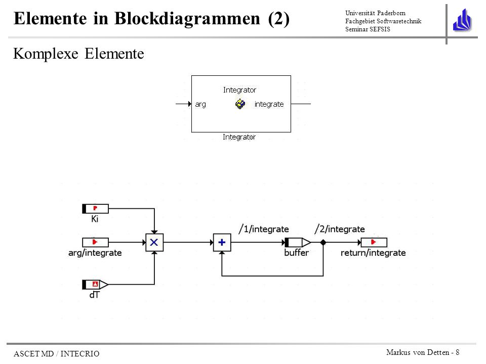 Elemente in Blockdiagrammen (2)