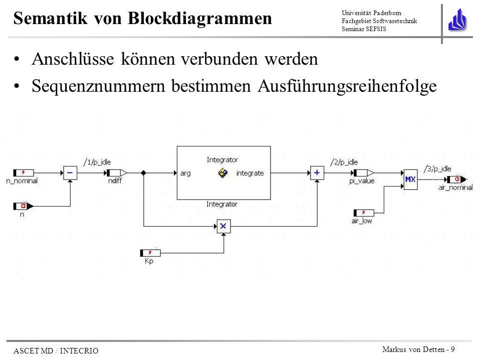 Semantik von Blockdiagrammen