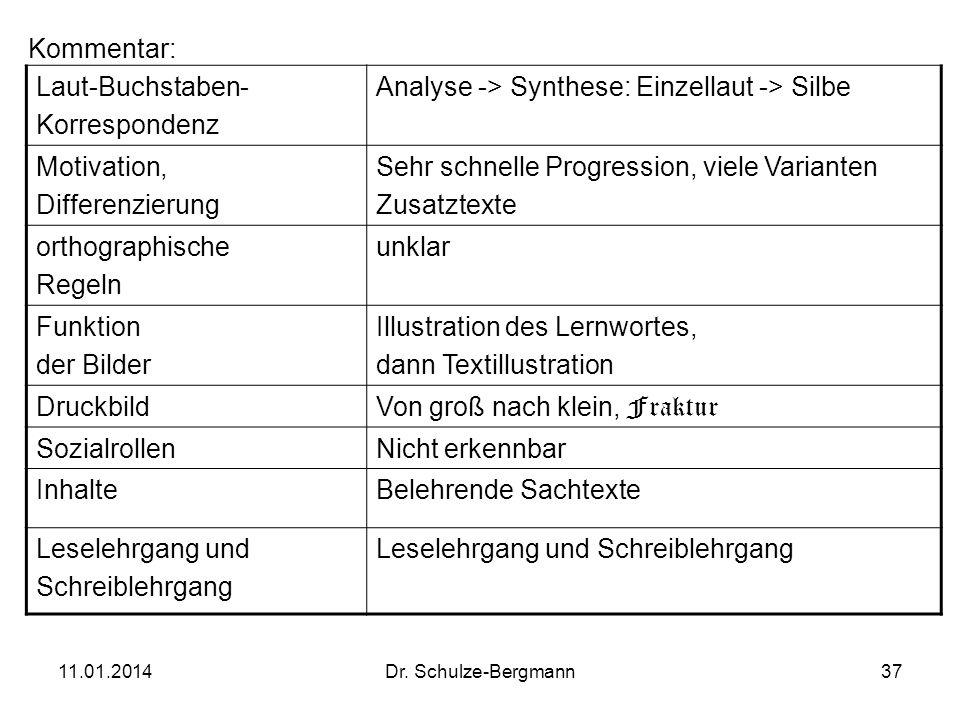 Analyse -> Synthese: Einzellaut -> Silbe