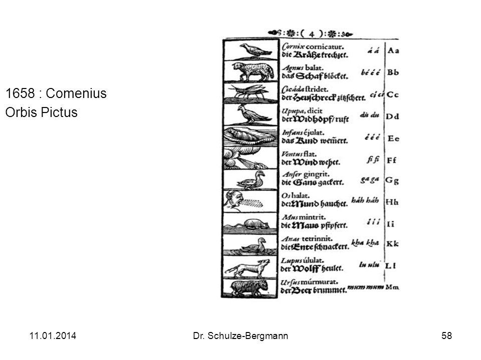 1658 : Comenius Orbis Pictus