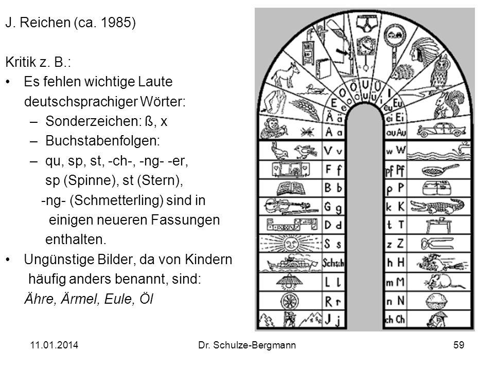 Es fehlen wichtige Laute deutschsprachiger Wörter: Sonderzeichen: ß, x