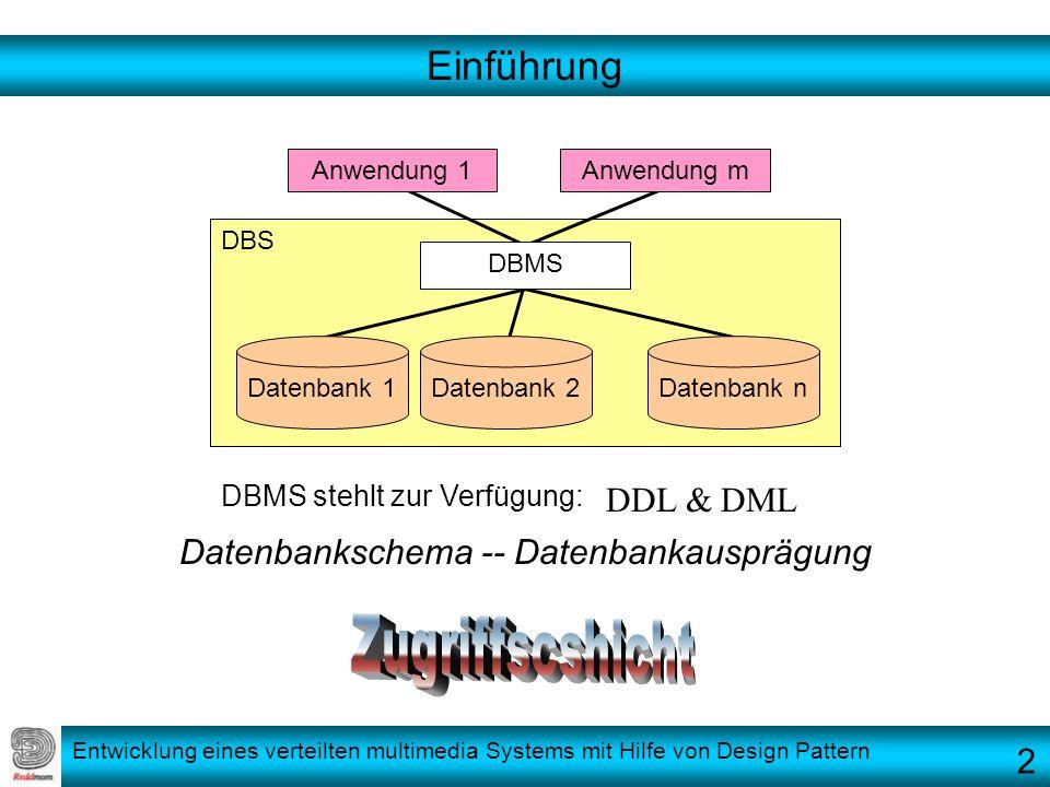 Datenbankschema -- Datenbankausprägung