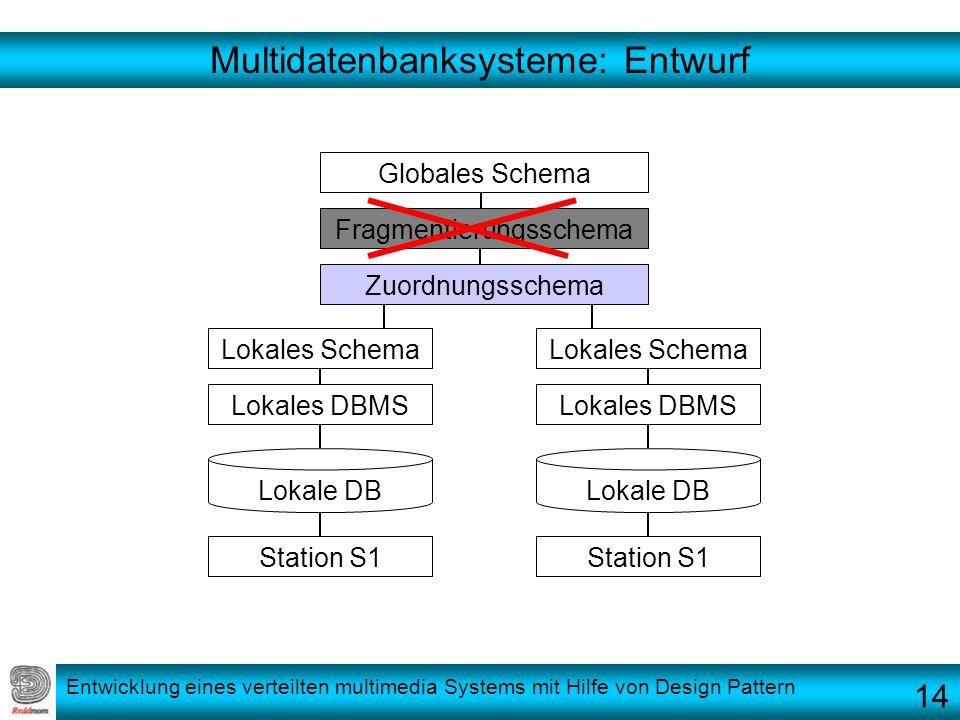 Multidatenbanksysteme: Entwurf