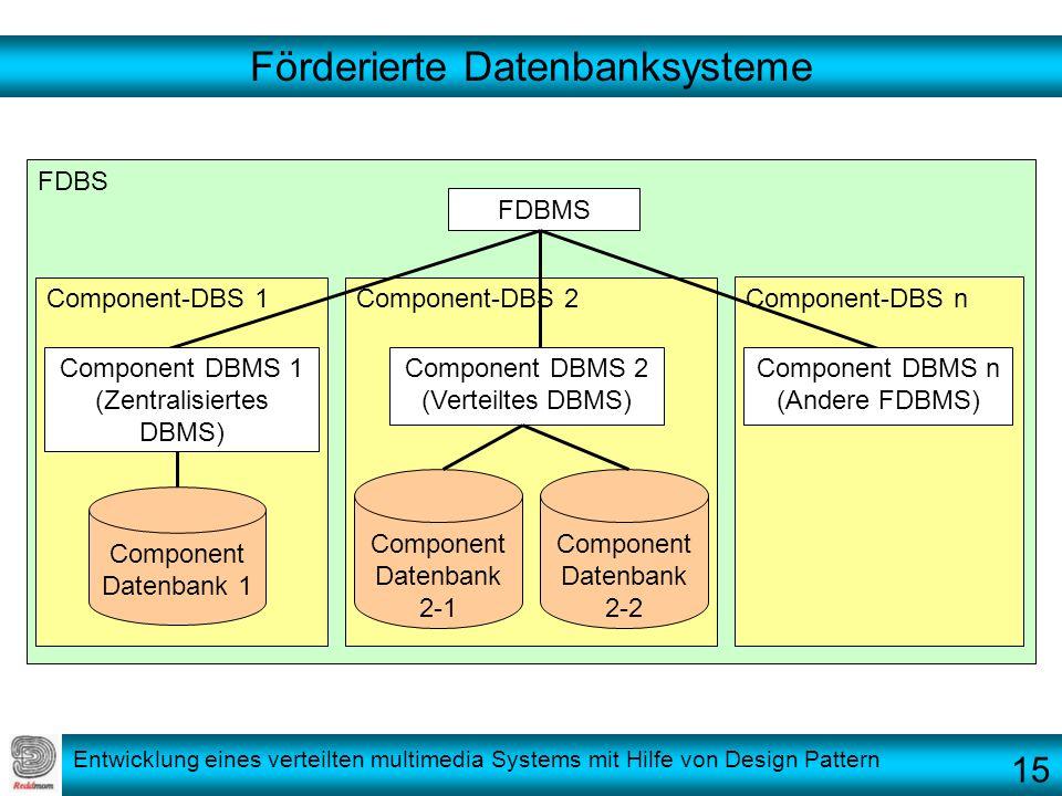 Förderierte Datenbanksysteme
