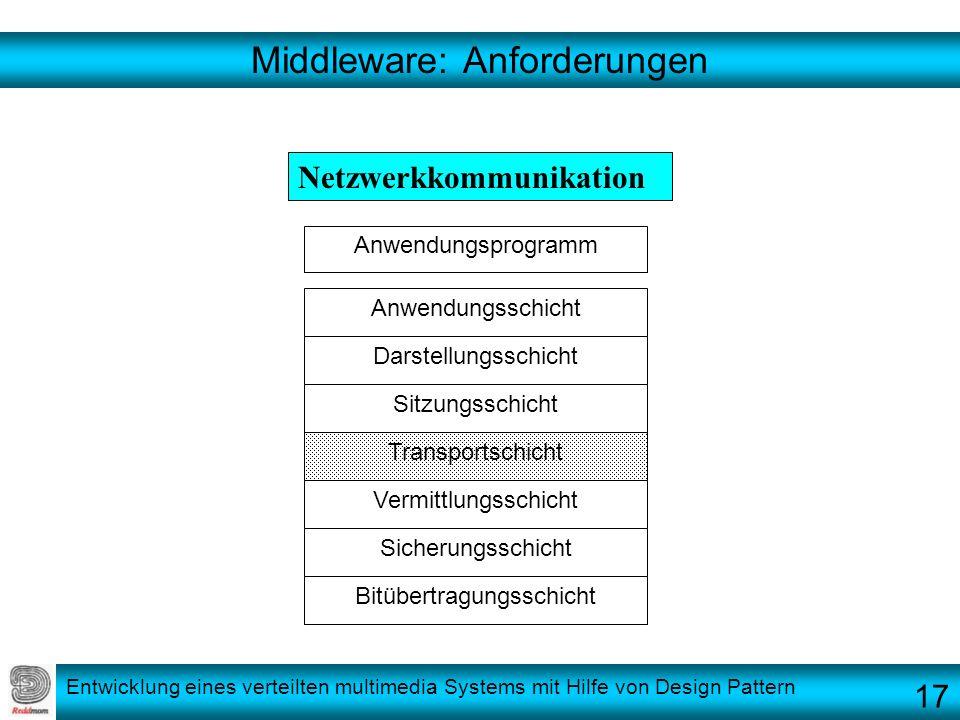 Middleware: Anforderungen
