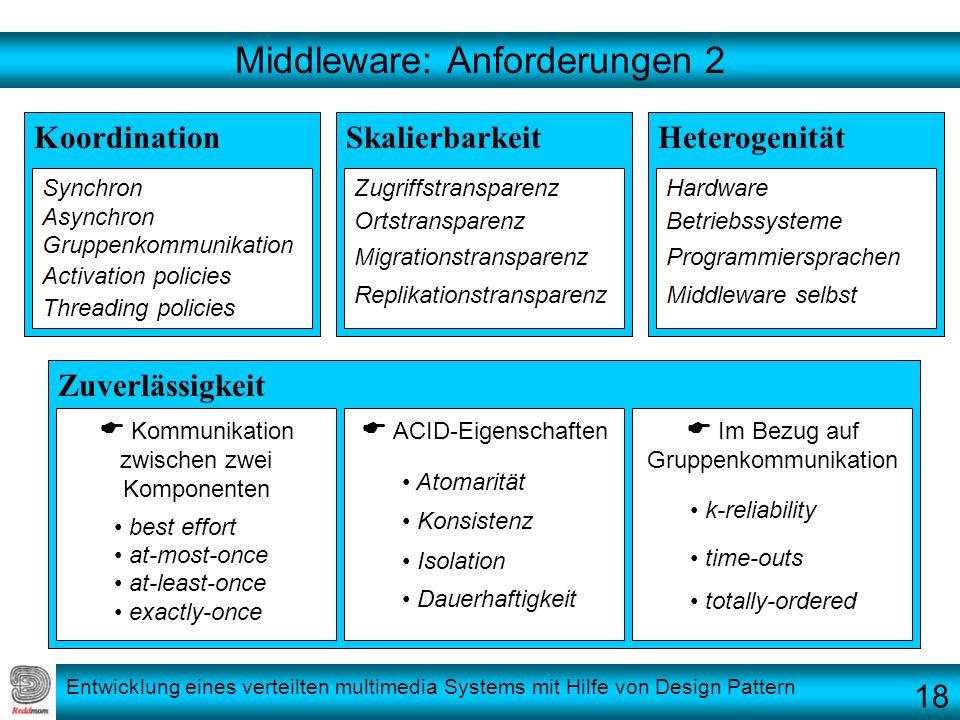Middleware: Anforderungen 2