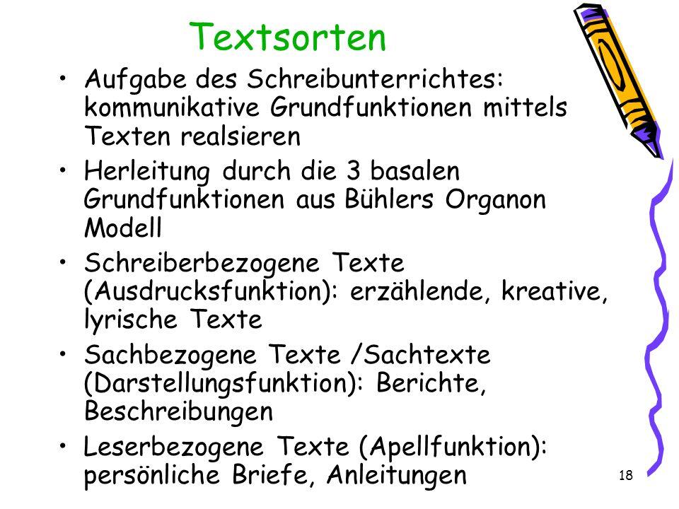 Textsorten Aufgabe des Schreibunterrichtes: kommunikative Grundfunktionen mittels Texten realsieren.