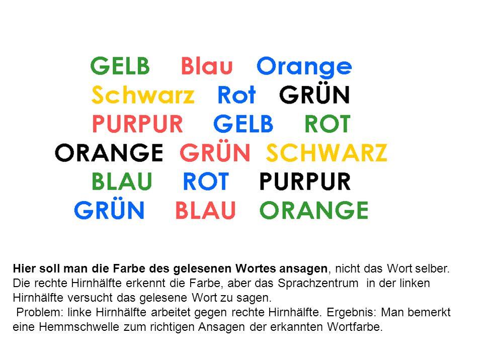 Hier soll man die Farbe des gelesenen Wortes ansagen, nicht das Wort selber. Die rechte Hirnhälfte erkennt die Farbe, aber das Sprachzentrum in der linken Hirnhälfte versucht das gelesene Wort zu sagen.