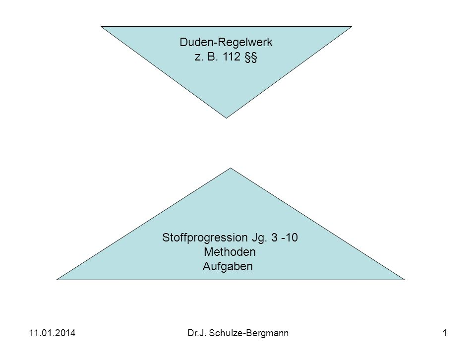 Duden-Regelwerk z. B. 112 §§ Stoffprogression Jg. 3 -10 Methoden