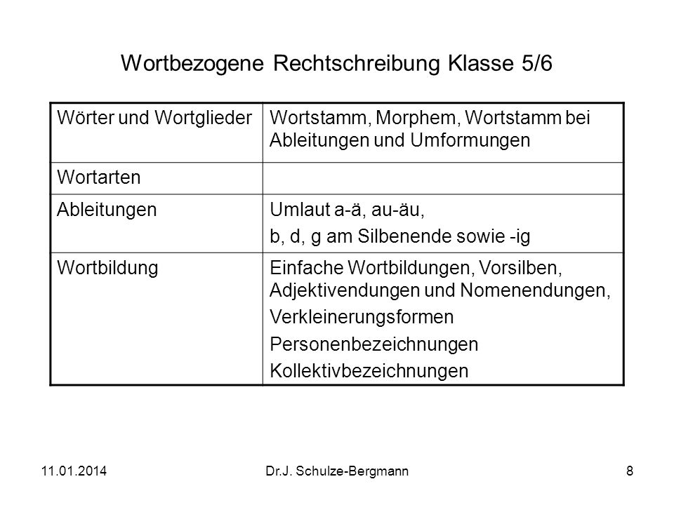 Wortbezogene Rechtschreibung Klasse 5/6