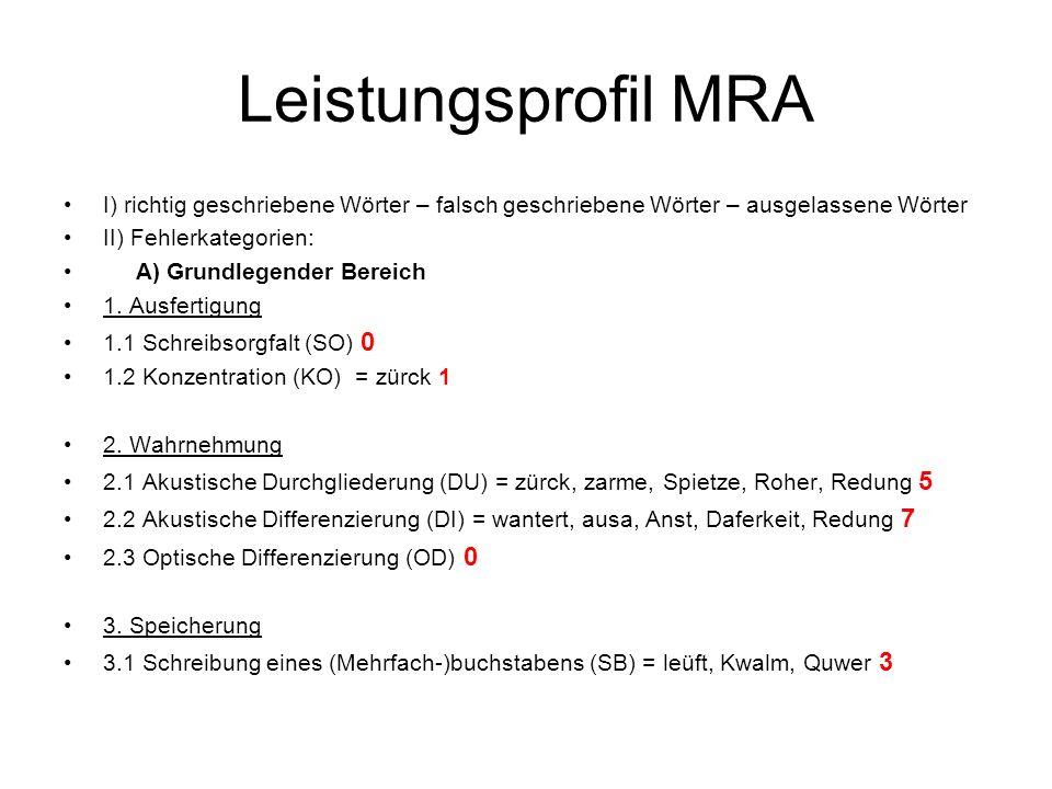 Leistungsprofil MRA I) richtig geschriebene Wörter – falsch geschriebene Wörter – ausgelassene Wörter.