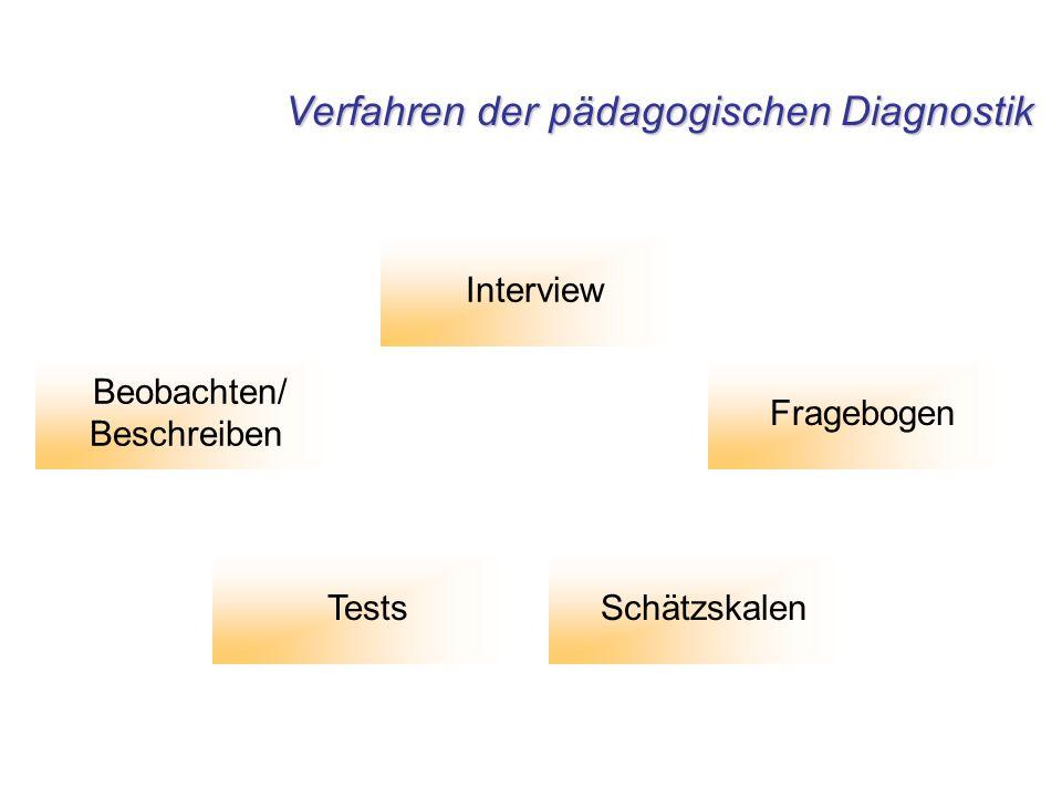 Verfahren der pädagogischen Diagnostik