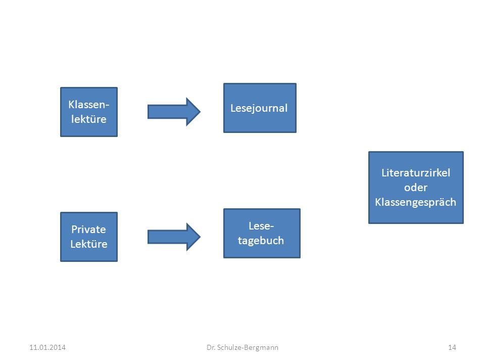 Lesejournal Klassen-lektüre Literaturzirkel oder Klassengespräch